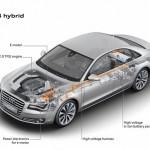 detalles del sistema del Audi A8 Híbrido