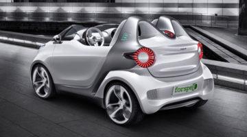 imágen trasera del prototipo de coche eléctrico Smart Forspeed