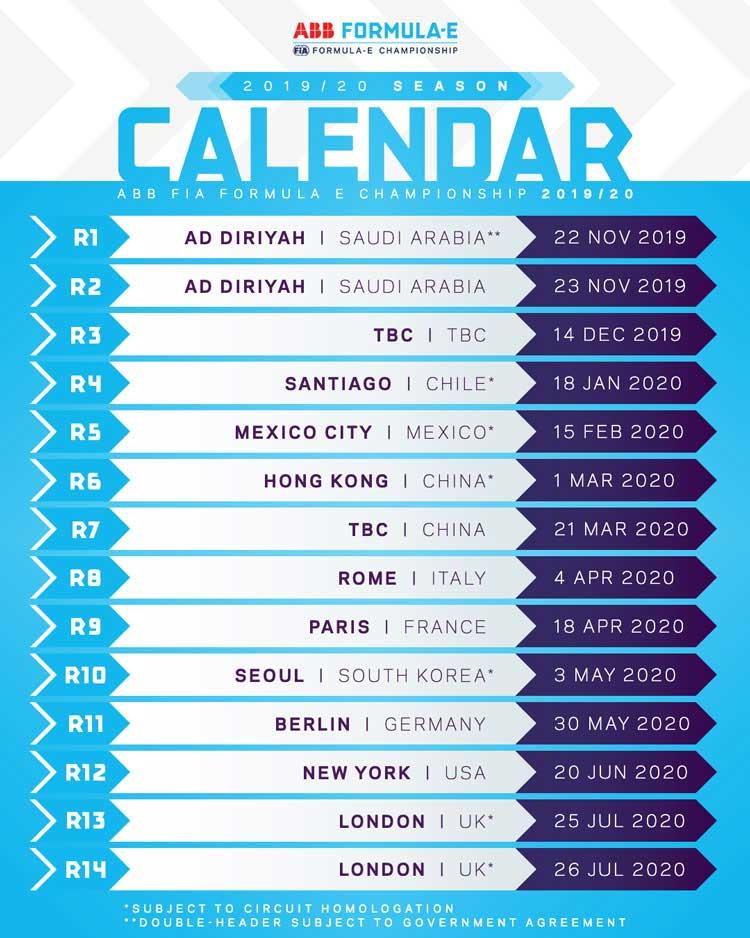 Imagen donde podemos ver el calendario de Fórmula E para la temporada 2019-2020.